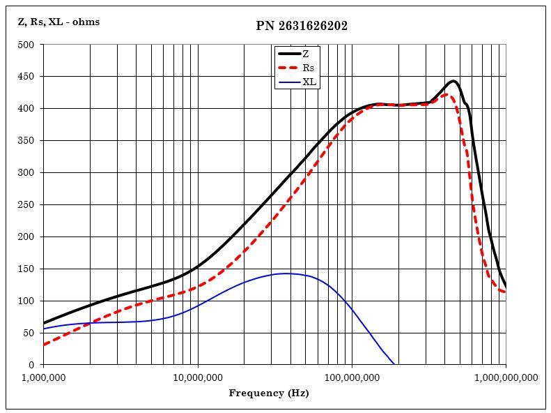 Ferrite plaque Core i38x4x25 n92 6200nh 25/% EMI suppression de 2 pièces