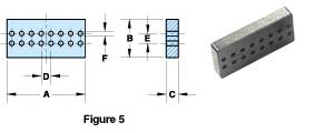 Connector EMI Suppression Plates